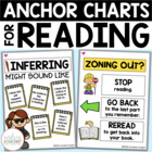 CHART PARTS {Reading Anchor Charts - Set 1}