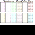 """CLASSROOM DISPLAYS"" Multiplication - Times Table Chart!!"