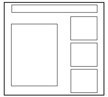 """Can, Have, Are"" Graphic Organizer"