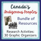 Canada's Native Peoples: Graphic Organizers Bundle - Tradi