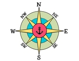 Cardinal Directions and Compass Rose