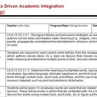 Career Technical Education Data Driven Academic Integration