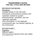 Cell Division - The Cell Cycle, Mitosis, and Cytokinesis C