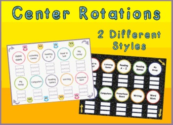 Center Station Rotation Charts for Reading or Math Prometh