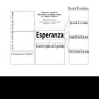Character Analysis for Studying Esperanza in The House on