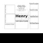 Character Analysis for Studying Henry in Red Badge of Cour
