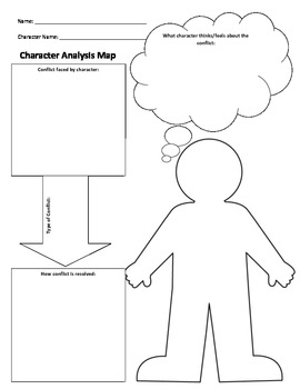 Character Analysis Map
