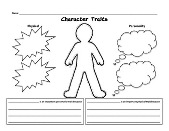 Printables Character Traits Worksheet character trait worksheets davezan on traits davezan