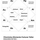 Chemistry Elements Fortune Teller