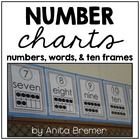 Chevron Number Charts