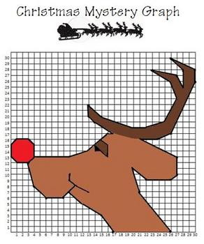 Christmas Reindeer Coordinate Graphing -