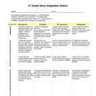 Cinderella Story Adaptation Rubric