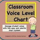 {Classroom Management} Voice Level Chart