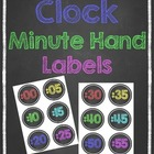Clock {Minute Hand Labels}