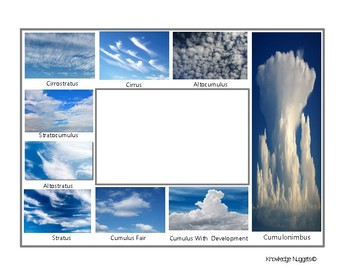 Cloud Identification Viewer