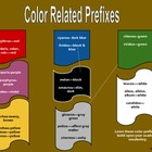 Color-Related Prefixes Poster for Medical Terminology