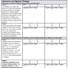 Common Core 1st Grade Checklists Bundled