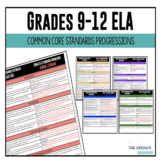 Common Core ELA Standards Progression Grades 9-12