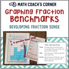 Common Core: Graphing Fraction Benchmarks