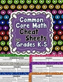 Common Core Math Cheat Sheets for Grades K-5...ALL Standar