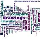 Common Core Mathematics Kindergarten Grade Word Cloud Post