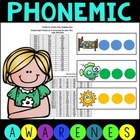 Common Core Phonemic Awareness Activities - Distinguishing