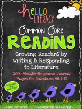 Common Core Reading: Comprehension Strategy Sheets for K-2 Fiction Standards