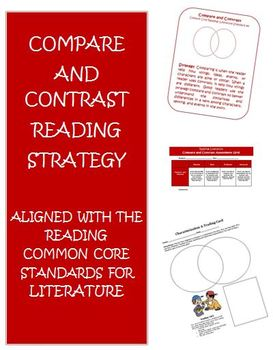 Common Core Reading Strategy Compare Contrast Activities a