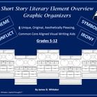 Common Core Short Story Literary Elements Graphic Organizer