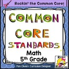 Common Core Standards Posters 5th Grade Math