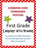 Common Core Standards Posters AND Essential Questions-Firs