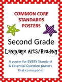 Common Core Standards Posters AND Essential Questions-Seco