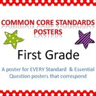 Common Core Standards and Essential Questions Posters - Fi