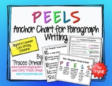"Writing Paragraphs: Common Core ""PEELS"" Anchor Chart"