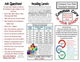 Common Core for Parents Pamphlet by Jennifer A. Gates