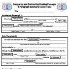 Compare & Contrast 3 Paragraph Essay Frame (Learning Initi
