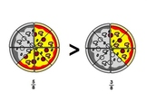 Comparing Fractions with Like Denomninators PowerPoint by