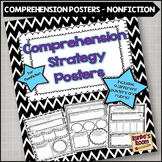 Comprehension Strategy Posters for Nonfiction Texts