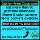 Construction Classroom Theme Kit ~ Printables and More