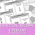 Converting Fractions, Decimals, and Percents Scavenger Hun