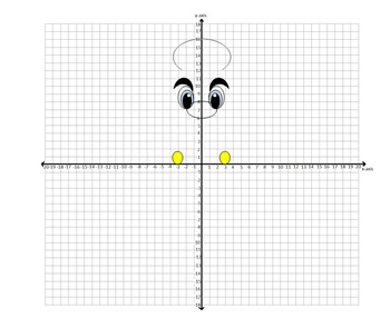 Coordinate Graphing Picture of Video Game Character - Graphing Points