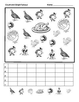 Count and Graph Turkeys