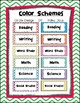 """Customized 3rd Grade Common Core Standards Posters- """"Kid F"""