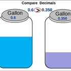 Decimals: Compare Decimals II (animated)