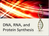 DNA Deoxyribonucleic Acid, RNA, Protein Synthesis PPT & No