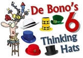 DeBono's Thinking Hats Posters for Classroom (small cards) PYP