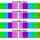 Decimal Place Value Desk Chart
