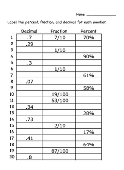 math worksheet : fractions to decimals  lessons  tes teach : Fractions Decimals Percents Worksheets