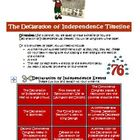Declaration of Independence Timeline Activity Worksheet Co