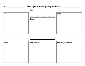 SHS   Graphic Organizers   ScappooseEnglish Language Arts Graphic Organizers for You and Your Kids Center Writing  problem solution essay